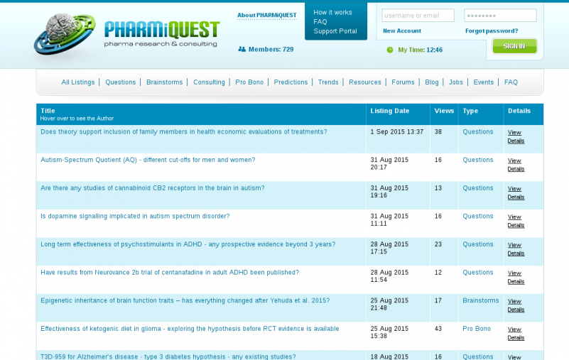 PHARMiQUEST